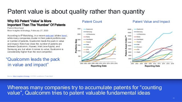 """2323 Whereas many companies try to accumulate patents for """"counting value"""", Qualcomm tries to patent valuable fundamental ..."""