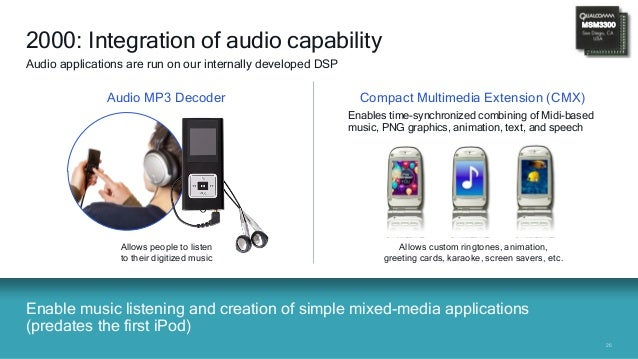 2626 Enable music listening and creation of simple mixed-media applications (predates the first iPod) 2000: Integration of...