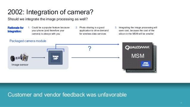 3131 Image DSP Customer and vendor feedback was unfavorable 2002: Integration of camera? Rationale for integration: Should...