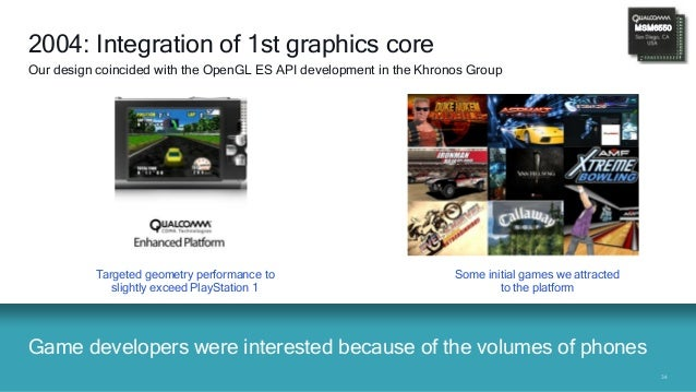 3434 Game developers were interested because of the volumes of phones 2004: Integration of 1st graphics core Our design co...