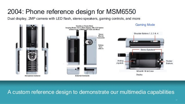3737 A custom reference design to demonstrate our multimedia capabilities 2004: Phone reference design for MSM6550 Dual di...