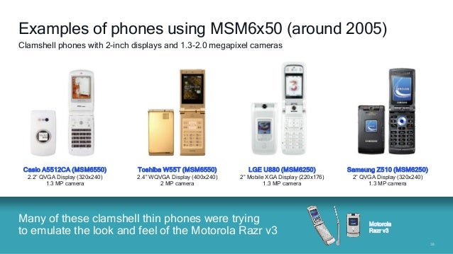 3838 Many of these clamshell thin phones were trying to emulate the look and feel of the Motorola Razr v3 Examples of phon...