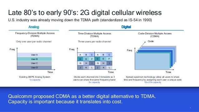 44 Qualcomm proposed CDMA as a better digital alternative to TDMA. Capacity is important because it translates into cost. ...