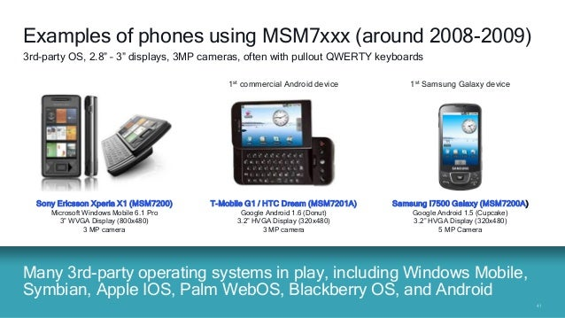 4141 Many 3rd-party operating systems in play, including Windows Mobile, Symbian, Apple IOS, Palm WebOS, Blackberry OS, an...