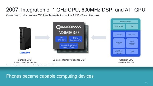 4242 Phones became capable computing devices Qualcomm Hexagon is a product of Qualcomm Technologies, Inc. and/or its subsi...