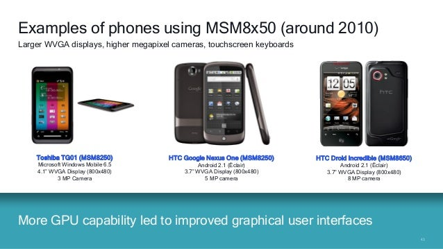 4343 More GPU capability led to improved graphical user interfaces Examples of phones using MSM8x50 (around 2010) Larger W...