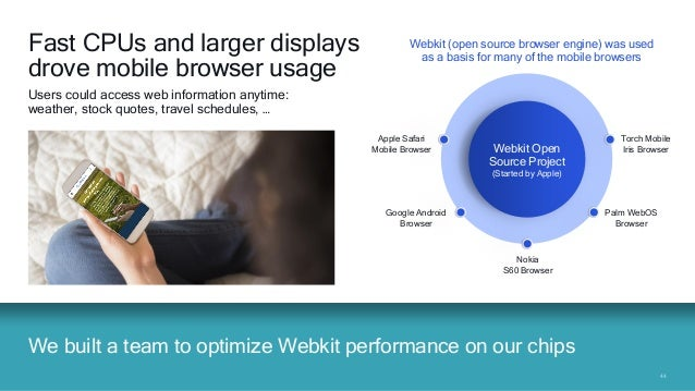 4444 We built a team to optimize Webkit performance on our chips Webkit (open source browser engine) was used as a basis f...