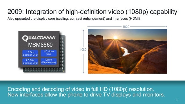 4545 Encoding and decoding of video in full HD (1080p) resolution. New interfaces allow the phone to drive TV displays and...