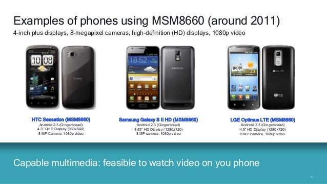 4747 Capable multimedia: feasible to watch video on you phone Examples of phones using MSM8660 (around 2011) 4-inch plus d...