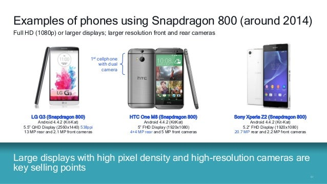 5151 Large displays with high pixel density and high-resolution cameras are key selling points Examples of phones using Sn...