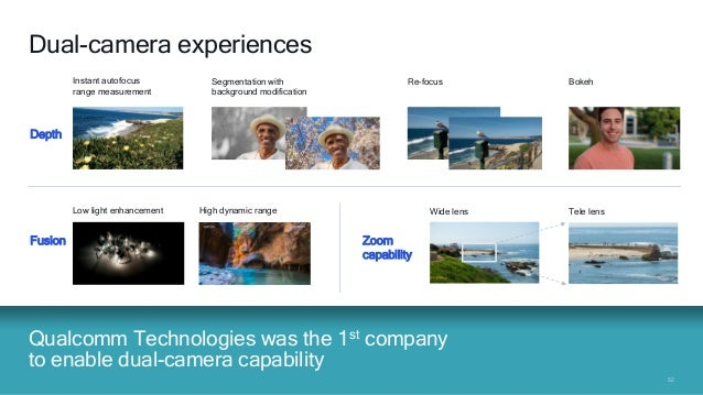 5252 Qualcomm Technologies was the 1st company to enable dual-camera capability Dual-camera experiences Instant autofocus ...