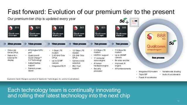 5353 7nm process Each technology team is continually innovating and rolling their latest technology into the next chip Fas...