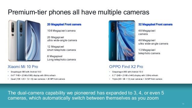 5555 The dual-camera capability we pioneered has expanded to 3, 4, or even 5 cameras, which automatically switch between t...