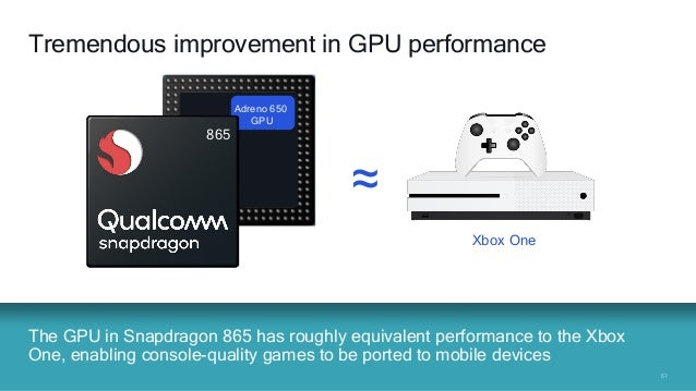 5757 The GPU in Snapdragon 865 has roughly equivalent performance to the Xbox One, enabling console-quality games to be po...