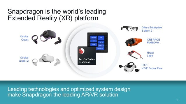 5959 Leading technologies and optimized system design make Snapdragon the leading AR/VR solution Oculus Quest Glass Enterp...