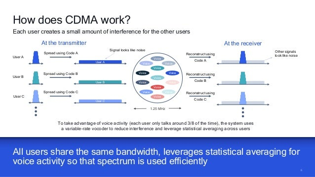 66 All users share the same bandwidth, leverages statistical averaging for voice activity so that spectrum is used efficie...
