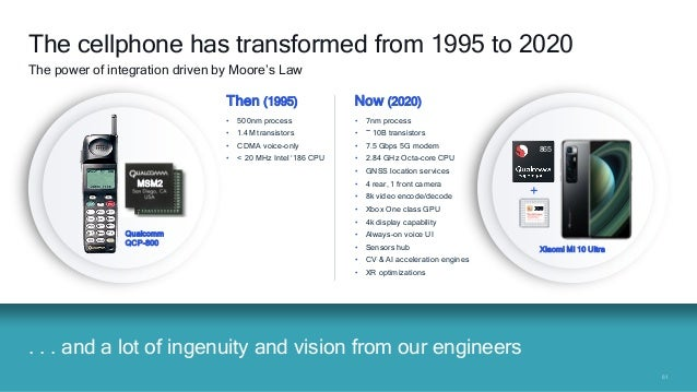 6161 . . . and a lot of ingenuity and vision from our engineers The cellphone has transformed from 1995 to 2020 The power ...