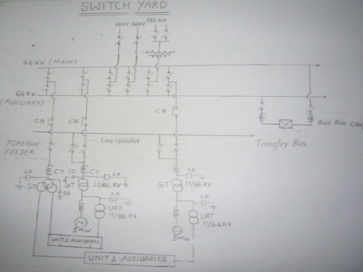 Design td of city single line diagram of the power distribution system ccuart Images
