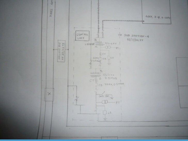 Design td of city s no name rating quantity 1 transformer 6611 kv 4 2 transformer 13211 kv 1 3 transformer 114 kv 4 4 transformer 13266 kv 1 5 transformer 6633 kv ccuart Images