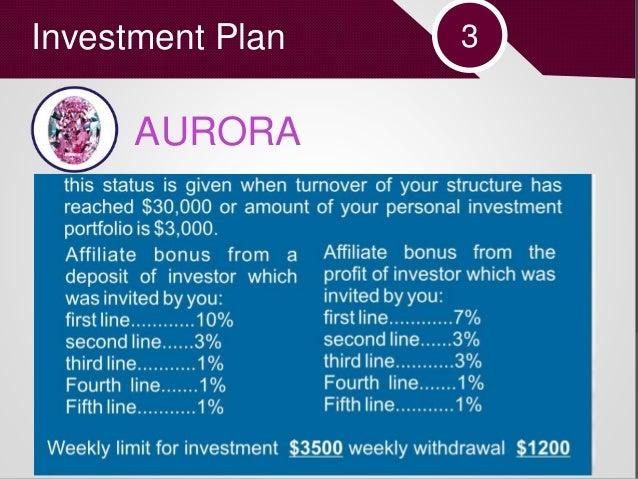 b4u investment