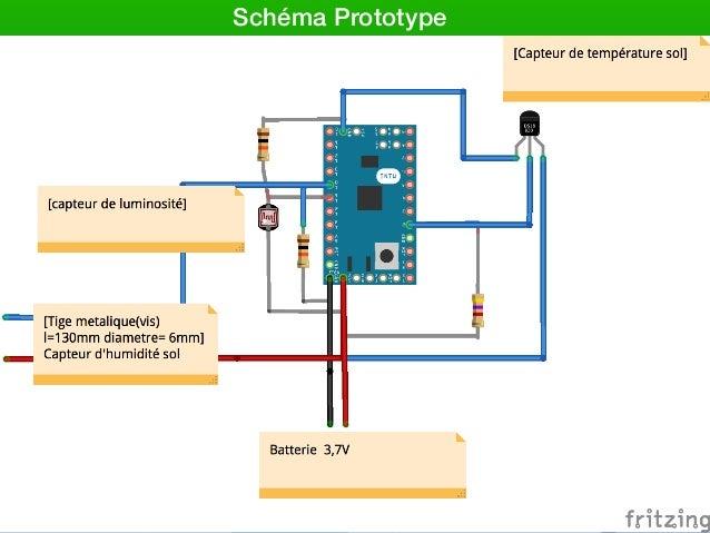Schéma Prototype