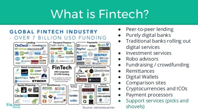 Presentation on developments in hiring and fintech for HKU