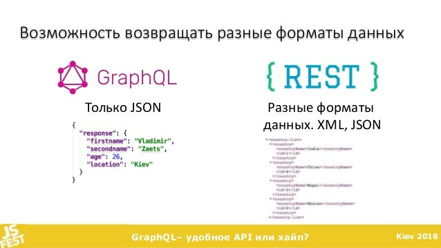 JS Fest 2018. Владимир Заец. GraphQL - удобное API или хайп? Slide 3