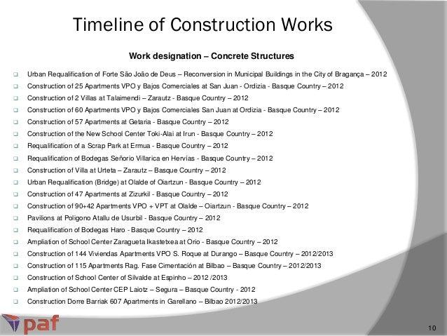 Work designation – Concrete Structures Timeline of Construction Works 10  Urban Requalification of Forte São João de Deus...