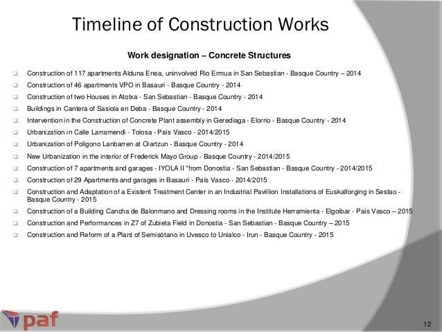 Work designation – Concrete Structures Timeline of Construction Works 12  Construction of 117 apartments Alduna Enea, uni...