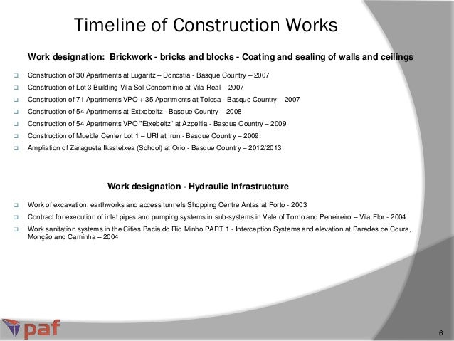 Work designation: Brickwork - bricks and blocks - Coating and sealing of walls and ceilings Timeline of Construction Works...