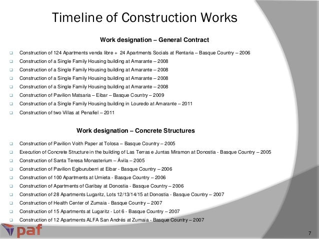 Work designation – General Contract Timeline of Construction Works 7  Construction of 124 Apartments venda libre + 24 Apa...