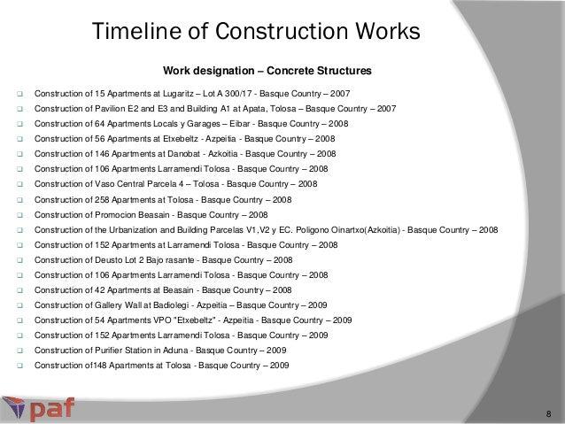 Work designation – Concrete Structures Timeline of Construction Works 8  Construction of 15 Apartments at Lugaritz – Lot ...