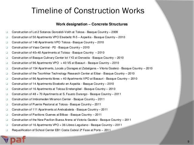 Work designation – Concrete Structures Timeline of Construction Works 9  Construction of Lot 2 Sotanos Gorostidi-Voith at...