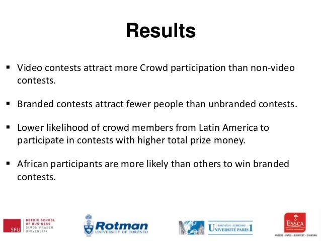 Results  Video contests attract more Crowd participation than non-video contests.  Branded contests attract fewer people...