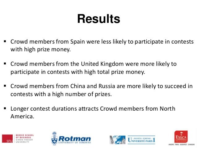 Results  Crowd members from Spain were less likely to participate in contests with high prize money.  Crowd members from...