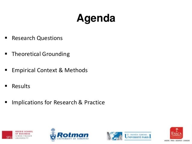 Agenda  Research Questions  Theoretical Grounding  Empirical Context & Methods  Results  Implications for Research & ...