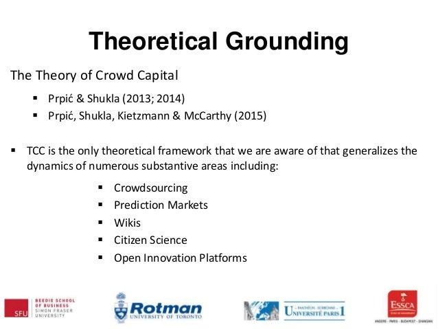 Theoretical Grounding The Theory of Crowd Capital  Prpić & Shukla (2013; 2014)  Prpić, Shukla, Kietzmann & McCarthy (201...