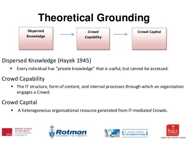 """Theoretical Grounding Dispersed Knowledge (Hayek 1945)  Every individual has """"private knowledge"""" that is useful, but cann..."""