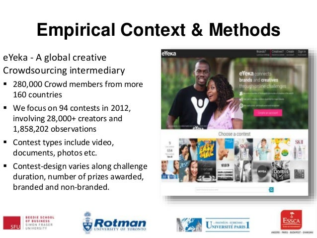 Empirical Context & Methods eYeka - A global creative Crowdsourcing intermediary  280,000 Crowd members from more 160 cou...