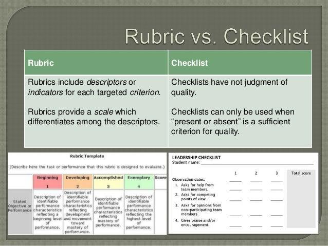 Presentation how to design rubrics