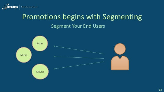 Promotions begins with Segmenting Segment Your End Users 12 Books Music Movies
