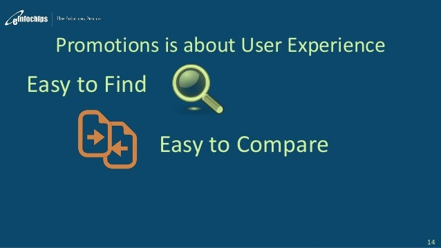 Promotions is about User Experience Easy to Find Easy to Compare 14