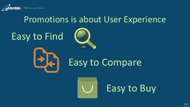 Promotions is about User Experience Easy to Find Easy to Compare Easy to Buy 15