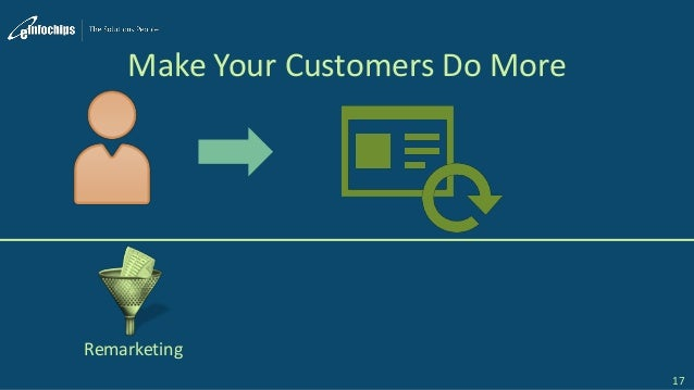 Make Your Customers Do More Remarketing 17