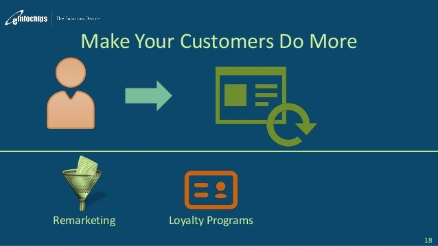 Make Your Customers Do More Remarketing Loyalty Programs 18