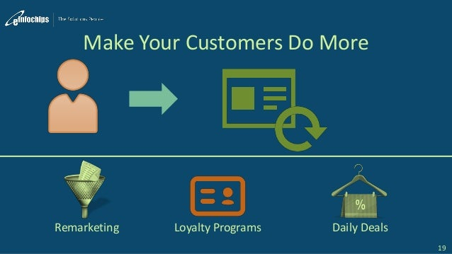Make Your Customers Do More Remarketing Loyalty Programs Daily Deals 19