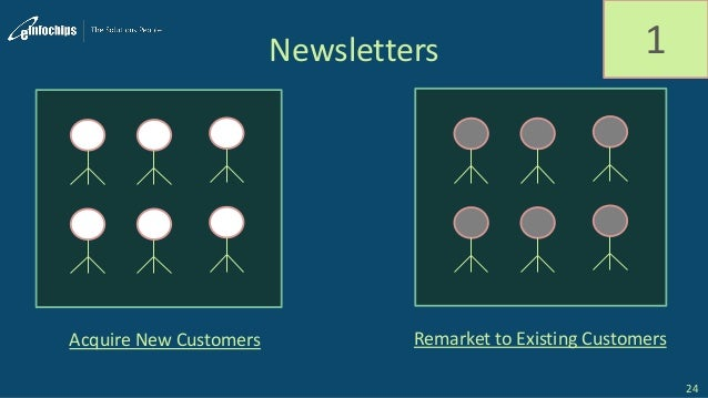 Newsletters 1 24 Acquire New Customers Remarket to Existing Customers