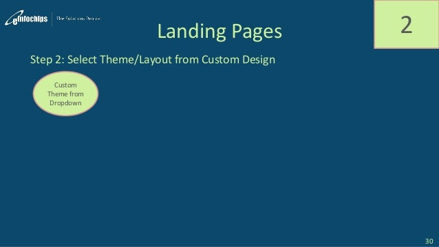 Landing Pages 2 Step 2: Select Theme/Layout from Custom Design Custom Theme from Dropdown 30