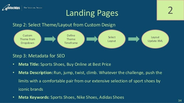 Landing Pages 2 Step 2: Select Theme/Layout from Custom Design Custom Theme from Dropdown Define Theme Timeframe Select La...