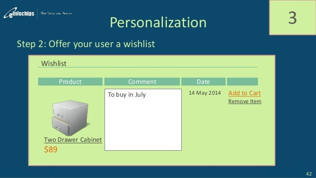 Personalization 3 Step 2: Offer your user a wishlist Wishlist Product Comment Date Two Drawer Cabinet $89 To buy in July 1...